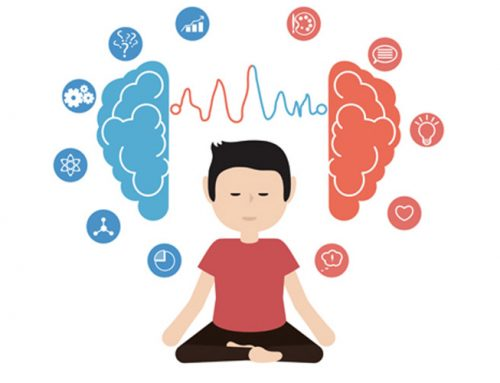 What Meditation Isn't